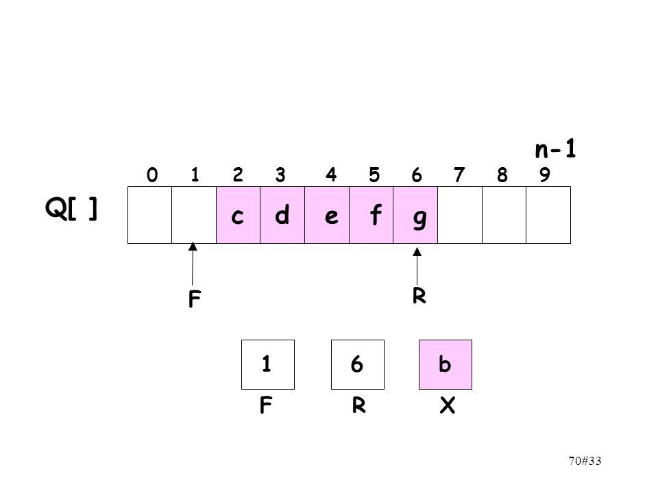 n-1 0 1 2 3 4 5 6 7 8 9 Q[ ] c d e f g F R 1 6 b F R X
